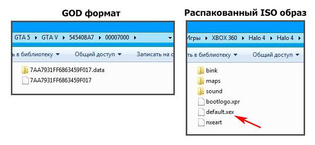 GOD формат и распакованный ISO
